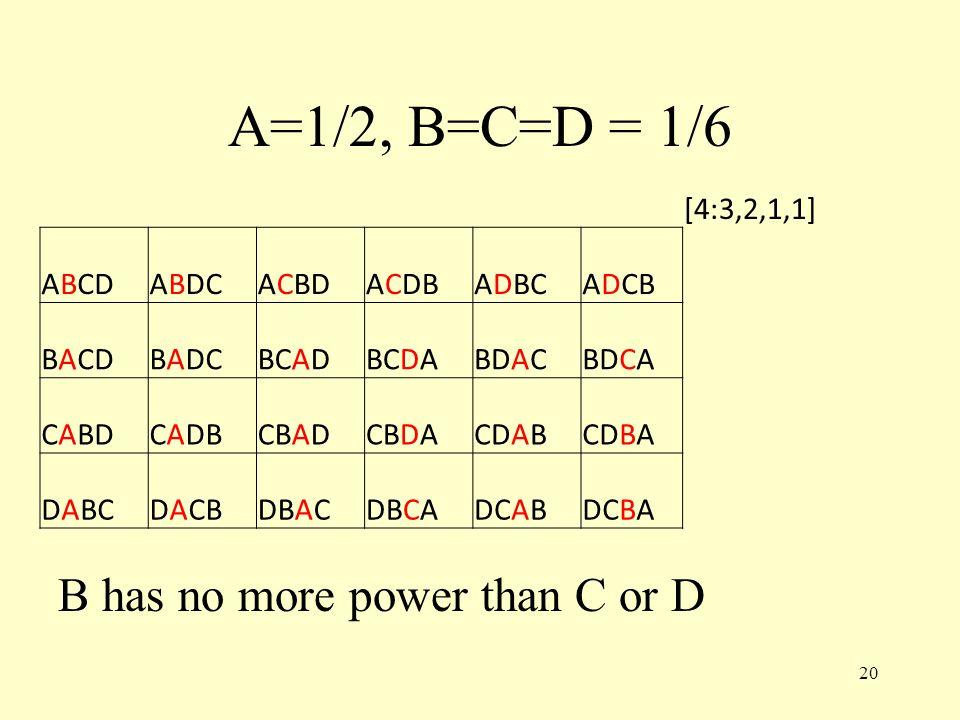 A=1/2, B=C=D = 1/6 20 [4:3,2,1,1] ABCDABDCACBDACDBADBCADCB BACDBADCBCADBCDABDACBDCA CABDCADBCBADCBDACDABCDBA DABCDACBDBACDBCADCABDCBA B has no more power than C or D