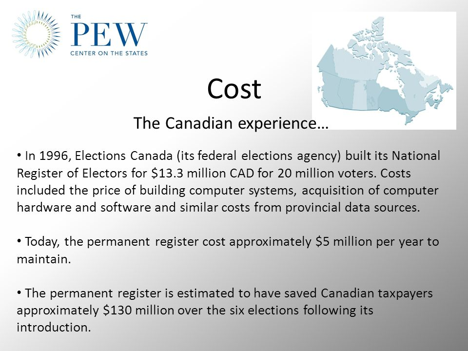 Cost The Canadian experience… In 1996, Elections Canada (its federal elections agency) built its National Register of Electors for $13.3 million CAD for 20 million voters.