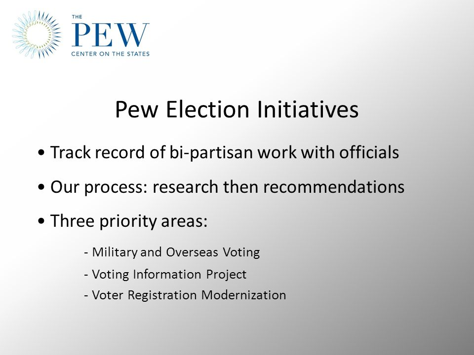 Pew Election Initiatives Track record of bi-partisan work with officials Our process: research then recommendations Three priority areas: - Military and Overseas Voting - Voting Information Project - Voter Registration Modernization