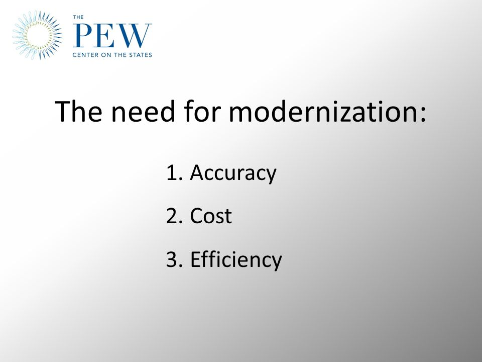 The need for modernization: 1.Accuracy 2.Cost 3.Efficiency