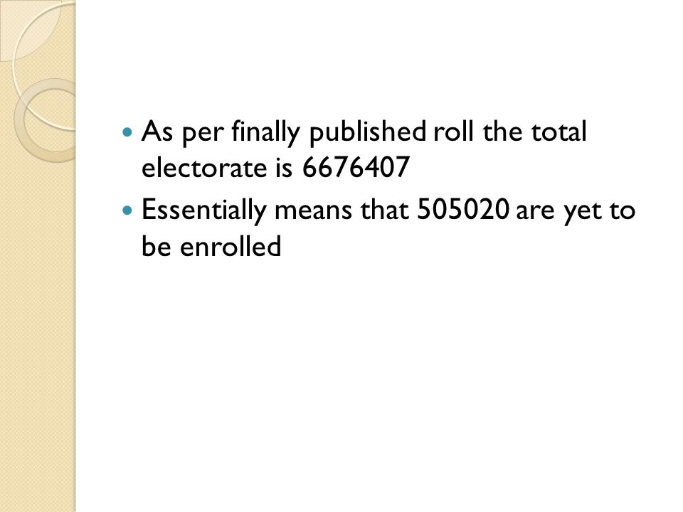 As per finally published roll the total electorate is 6676407 Essentially means that 505020 are yet to be enrolled