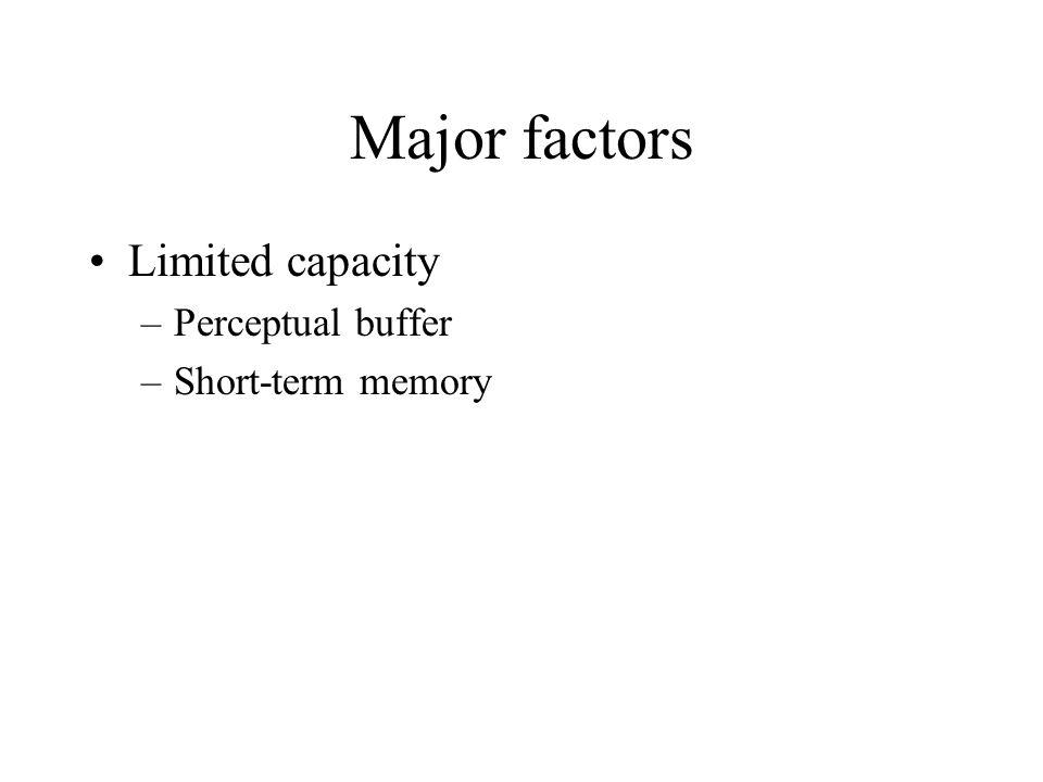 Major factors Limited capacity –Perceptual buffer –Short-term memory