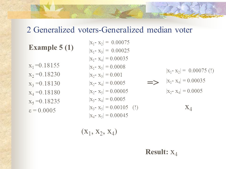 2 Generalized voters-Generalized median voter x 1 =0.18155 x 2 =0.18230 x 3 =0.18130 x 4 =0.18180 x 5 =0.18235 ε = 0.0005 |x 1 - x 2 | = 0.00075 |x 1 - x 3 | = 0.00025 |x 1 - x 4 | = 0.00035 |x 1 - x 5 | = 0.0008 |x 2 - x 3 | = 0.001 |x 2 - x 4 | = 0.0005 |x 2 - x 5 | = 0.00005 |x 3 - x 4 | = 0.0005 |x 3 - x 5 | = 0.00105 (!) |x 4 - x 5 | = 0.00045 ( x 1, x 2, x 4 ) Example 5 (1) Result: x 4 |x 1 - x 2 | = 0.00075 (!) |x 1 - x 4 | = 0.00035 |x 2 - x 4 | = 0.0005 => x4x4