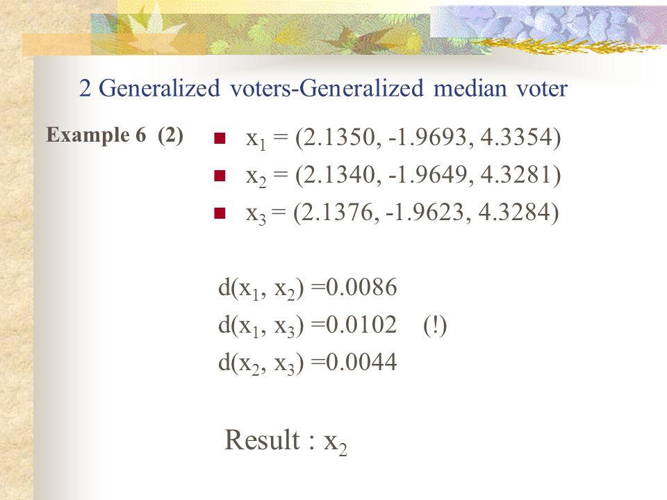 2 Generalized voters-Generalized median voter x 1 = (2.1350, -1.9693, 4.3354) x 2 = (2.1340, -1.9649, 4.3281) x 3 = (2.1376, -1.9623, 4.3284) d(x 1, x 2 ) =0.0086 d(x 1, x 3 ) =0.0102 (!) d(x 2, x 3 ) =0.0044 Result : x 2 Example 6 (2)