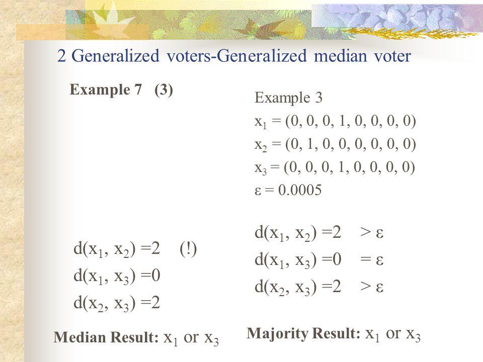 2 Generalized voters-Generalized median voter Example 3 x 1 = (0, 0, 0, 1, 0, 0, 0, 0) x 2 = (0, 1, 0, 0, 0, 0, 0, 0) x 3 = (0, 0, 0, 1, 0, 0, 0, 0) ε = 0.0005 d(x 1, x 2 ) =2 (!) d(x 1, x 3 ) =0 d(x 2, x 3 ) =2 Example 7 (3) Majority Result: x 1 or x 3 d(x 1, x 2 ) =2 > ε d(x 1, x 3 ) =0 = ε d(x 2, x 3 ) =2 > ε Median Result: x 1 or x 3