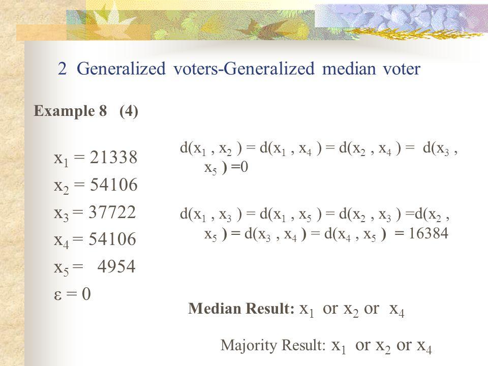 2 Generalized voters-Generalized median voter x 1 = 21338 x 2 = 54106 x 3 = 37722 x 4 = 54106 x 5 = 4954 ε = 0 Example 8 (4) Median Result: x 1 or x 2 or x 4 d(x 1, x 2 ) = d(x 1, x 4 ) = d(x 2, x 4 ) = d(x 3, x 5 ) =0 d(x 1, x 3 ) = d(x 1, x 5 ) = d(x 2, x 3 ) =d(x 2, x 5 ) = d(x 3, x 4 ) = d(x 4, x 5 ) = 16384 Majority Result: x 1 or x 2 or x 4