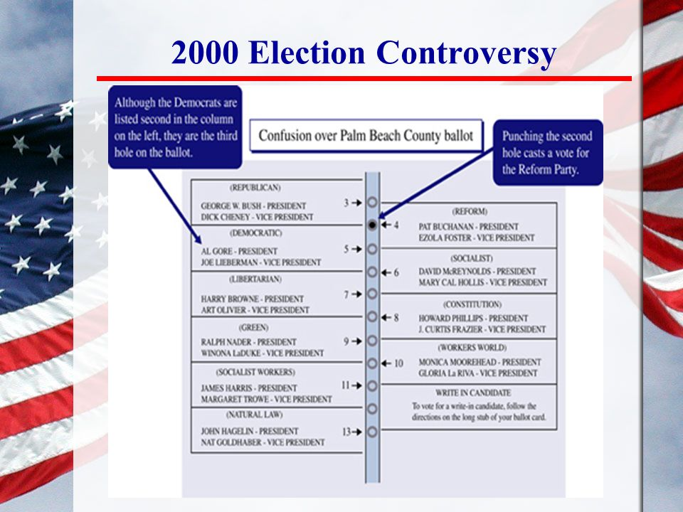 2000 Election Controversy