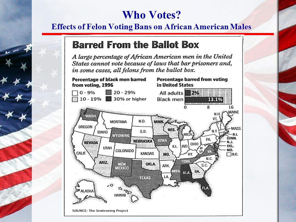 Who Votes? Effects of Felon Voting Bans on African American Males