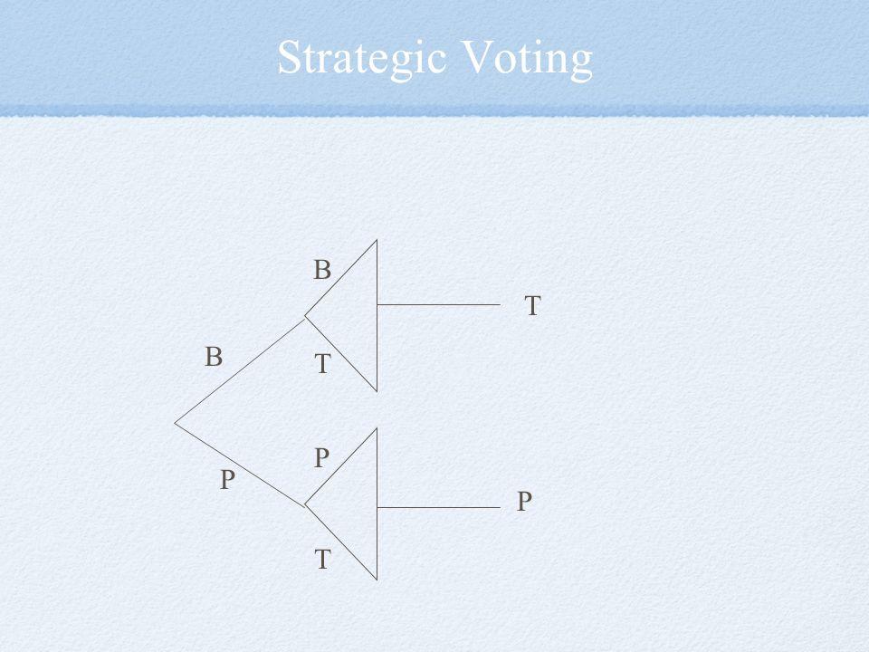 Strategic Voting B T P P P T T B