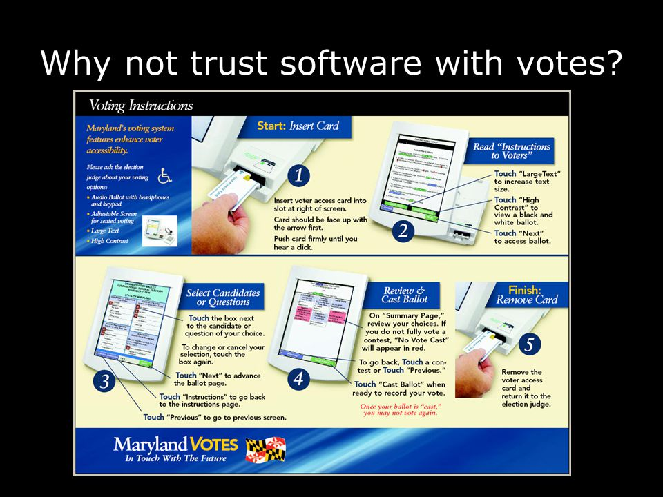 Why not trust software with votes