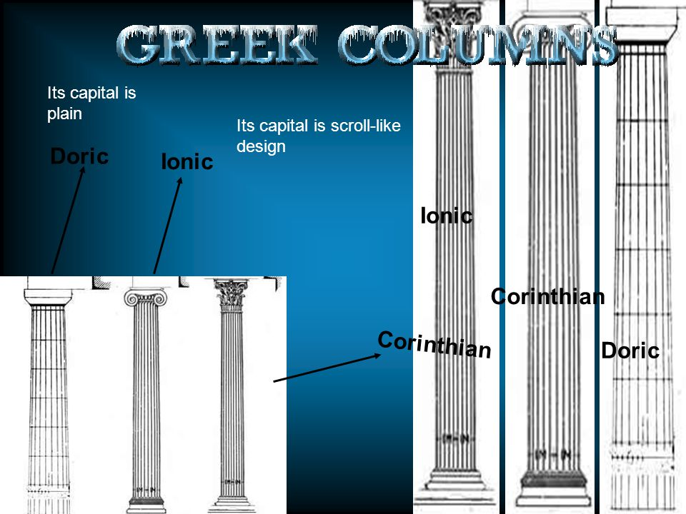 Greeks Temples The Greeks built temples as homes for their Gods Each temple was for a particular God or Goddess