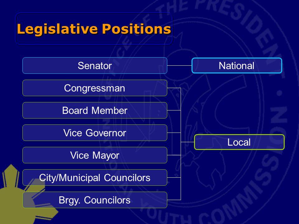 Legislative Positions Senator National Congressman Board Member Vice Governor Vice Mayor City/Municipal Councilors Brgy.