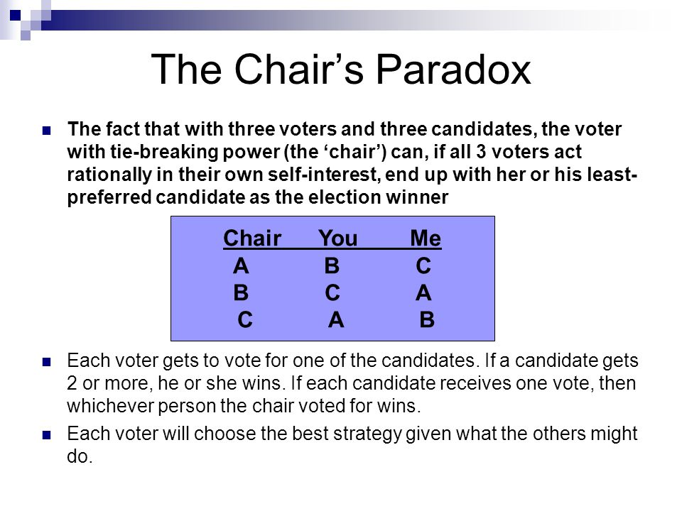 The Chair's Paradox The fact that with three voters and three candidates, the voter with tie-breaking power (the 'chair') can, if all 3 voters act rat
