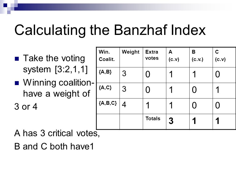 Calculating the Banzhaf Index Take the voting system [3:2,1,1] Winning coalition- have a weight of 3 or 4 A has 3 critical votes, B and C both have1 W