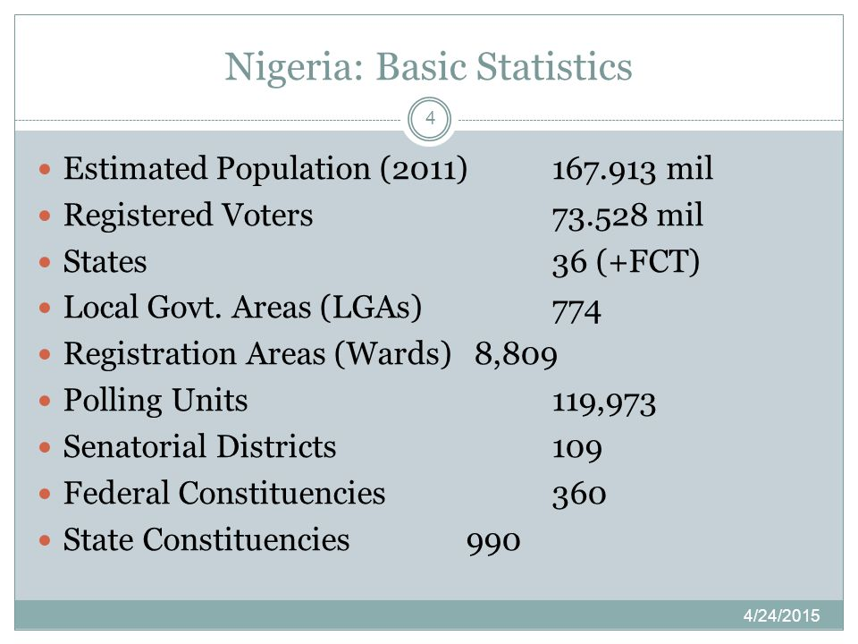 Nigeria: Basic Statistics 4/24/2015 4 Estimated Population (2011)167.913 mil Registered Voters 73.528 mil States 36 (+FCT) Local Govt.