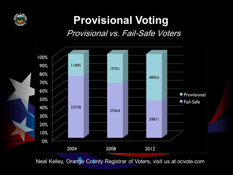 Provisional Voting Neal Kelley, Orange County Registrar of Voters, visit us at ocvote.com Provisional vs.