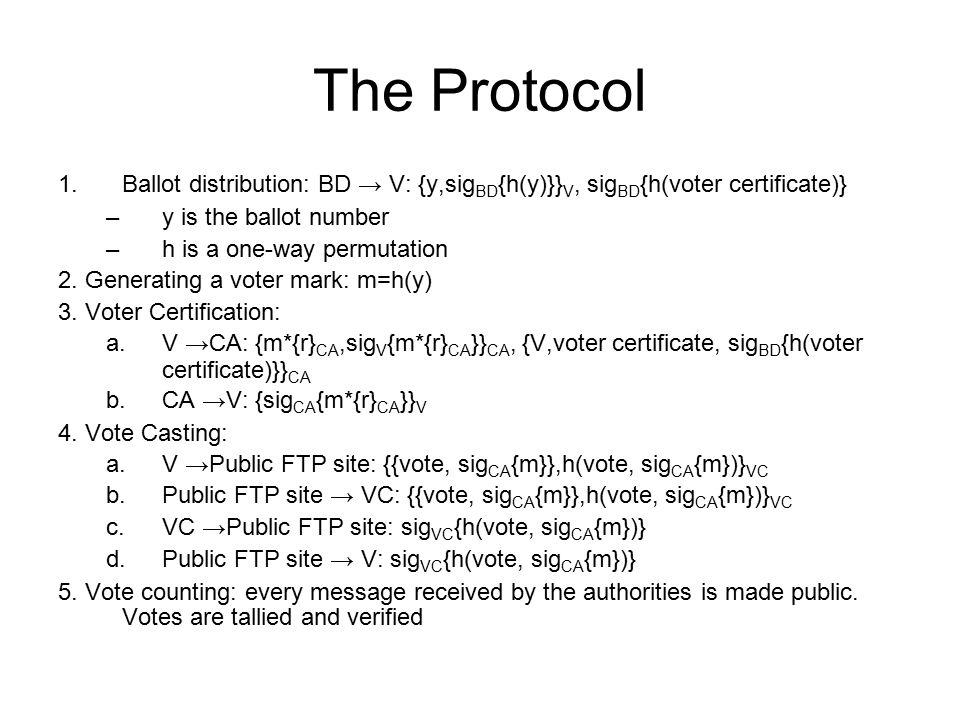 The Revised Protocol (XI) 1.Ballot distribution: BD → V:sig R {V} 2.