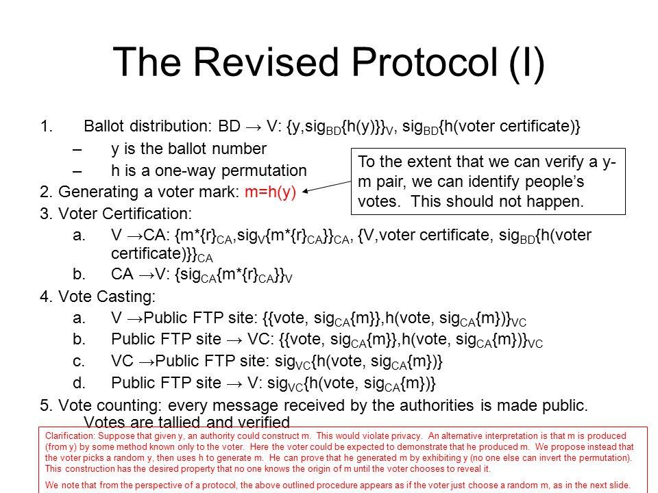 The Revised Protocol intuitively 1.Ballot distribution: BD → V:sig R {V} 2.