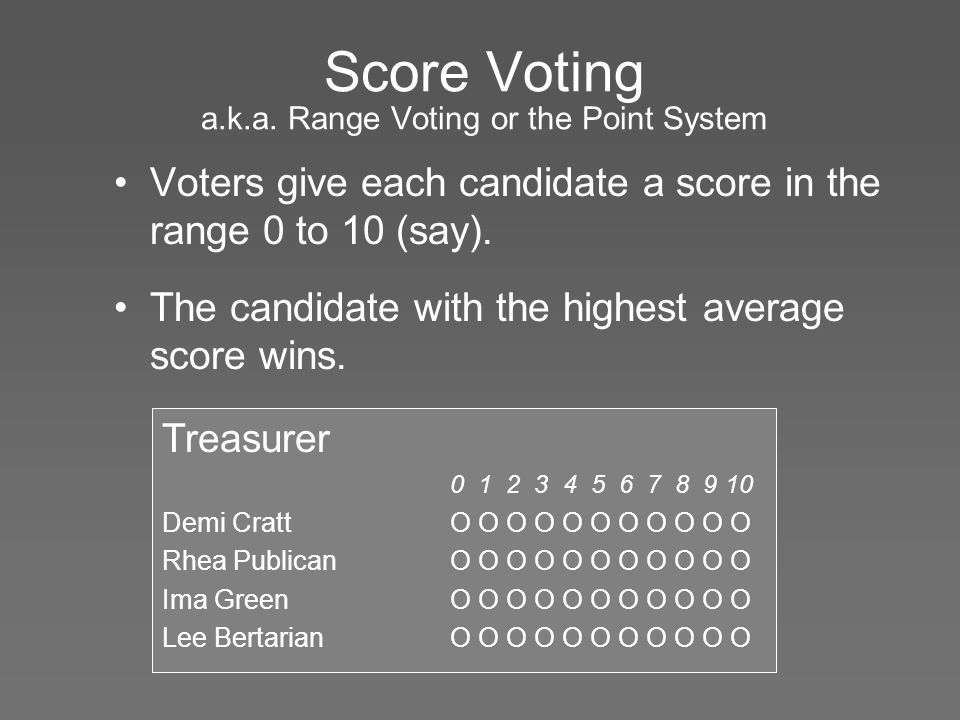 Score Voting a.k.a.