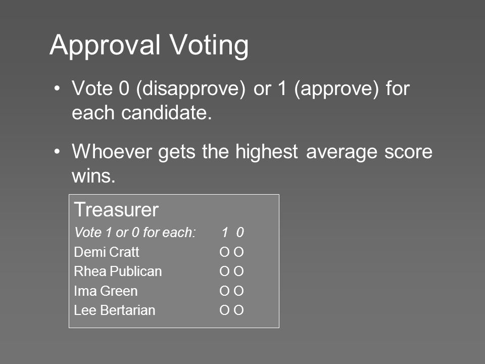 Approval Voting Vote 0 (disapprove) or 1 (approve) for each candidate. Whoever gets the highest average score wins. Treasurer Vote 1 or 0 for each: 1