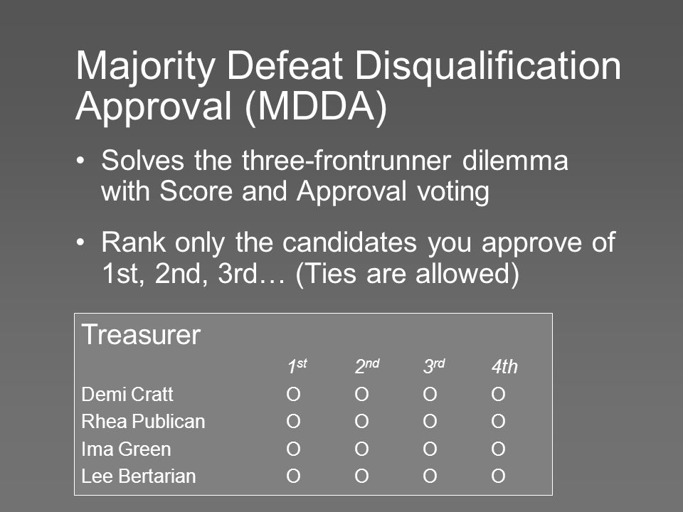 Majority Defeat Disqualification Approval (MDDA) Solves the three-frontrunner dilemma with Score and Approval voting Rank only the candidates you appr