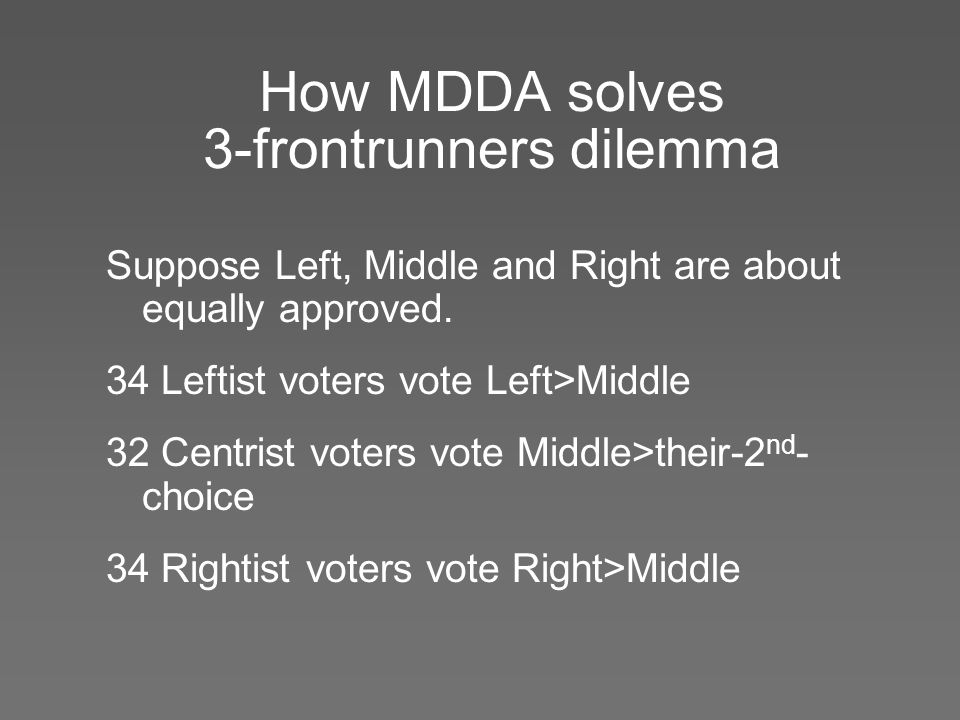 How MDDA solves 3-frontrunners dilemma Suppose Left, Middle and Right are about equally approved. 34 Leftist voters vote Left>Middle 32 Centrist voter