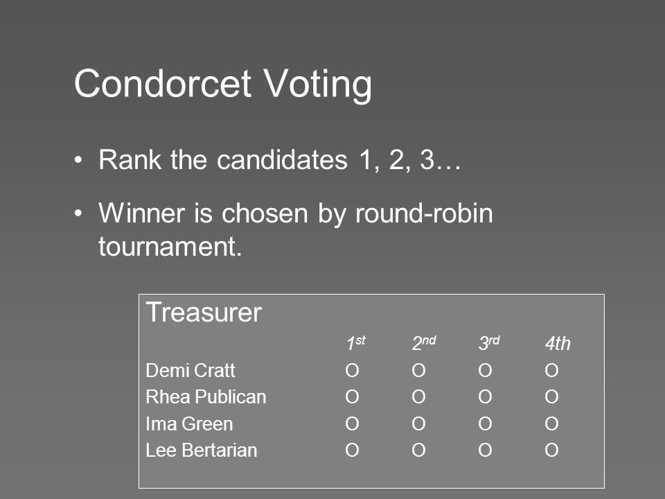 Condorcet Voting Rank the candidates 1, 2, 3… Winner is chosen by round-robin tournament.