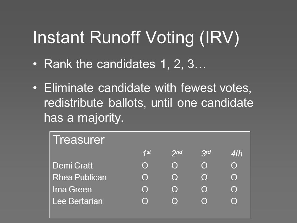 Instant Runoff Voting (IRV) Rank the candidates 1, 2, 3… Eliminate candidate with fewest votes, redistribute ballots, until one candidate has a majority.