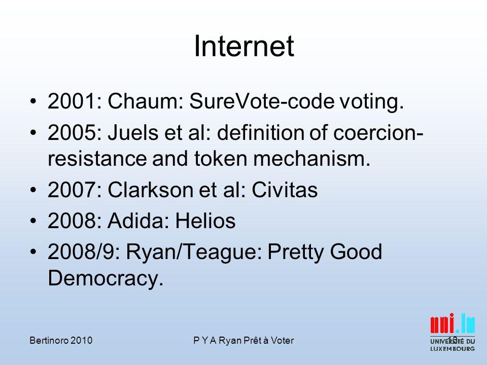 Internet 2001: Chaum: SureVote-code voting.