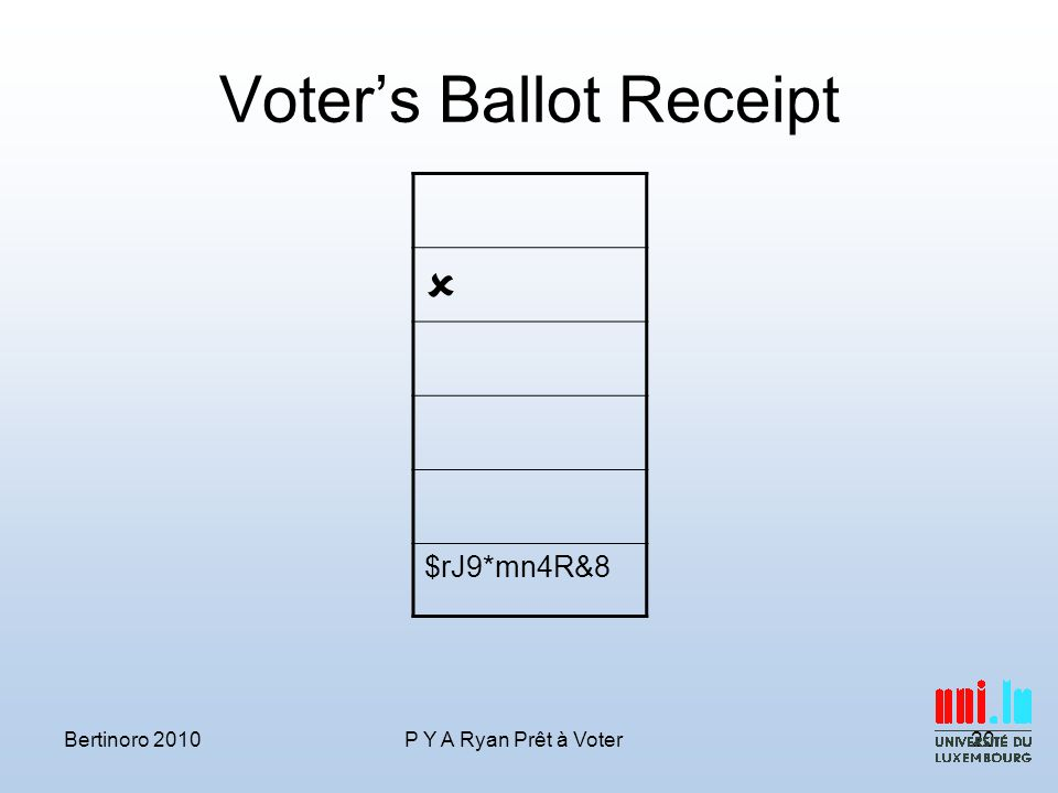 Voter's Ballot Receipt  $rJ9*mn4R&8 Bertinoro 2010 P Y A Ryan Prêt à Voter 20