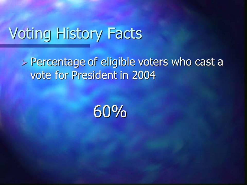 USMC Voting Webpage