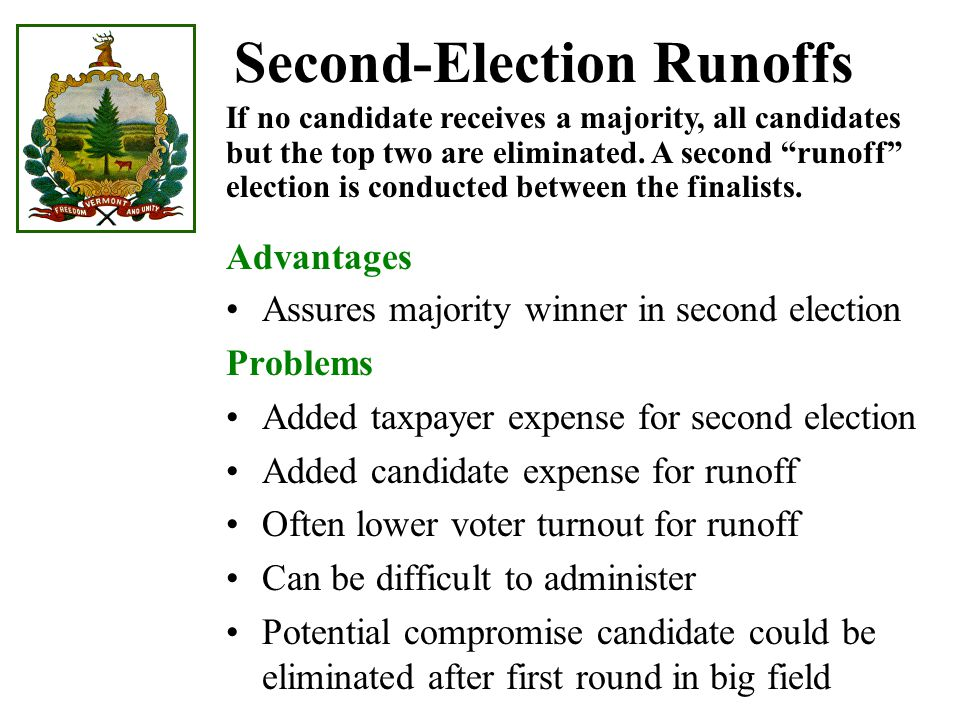Second-Election Runoffs Advantages Assures majority winner in second election Problems Added taxpayer expense for second election Added candidate expense for runoff Often lower voter turnout for runoff Can be difficult to administer Potential compromise candidate could be eliminated after first round in big field If no candidate receives a majority, all candidates but the top two are eliminated.