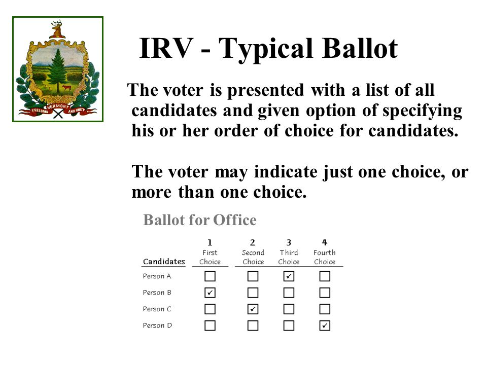 IRV - Typical Ballot The voter is presented with a list of all candidates and given option of specifying his or her order of choice for candidates.