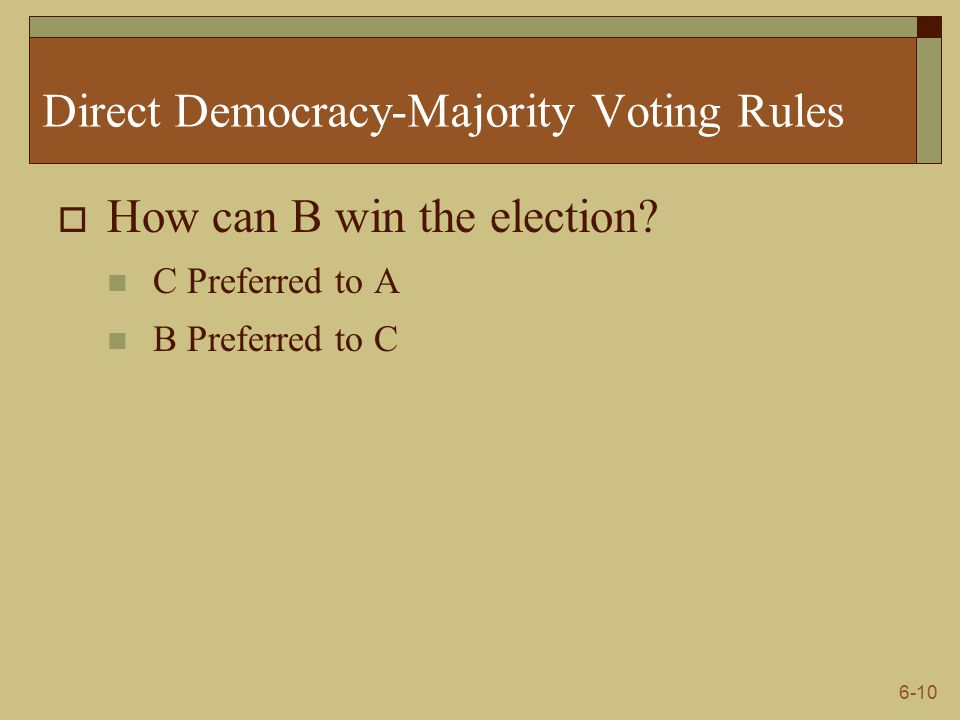 6-10 Direct Democracy-Majority Voting Rules  How can B win the election.