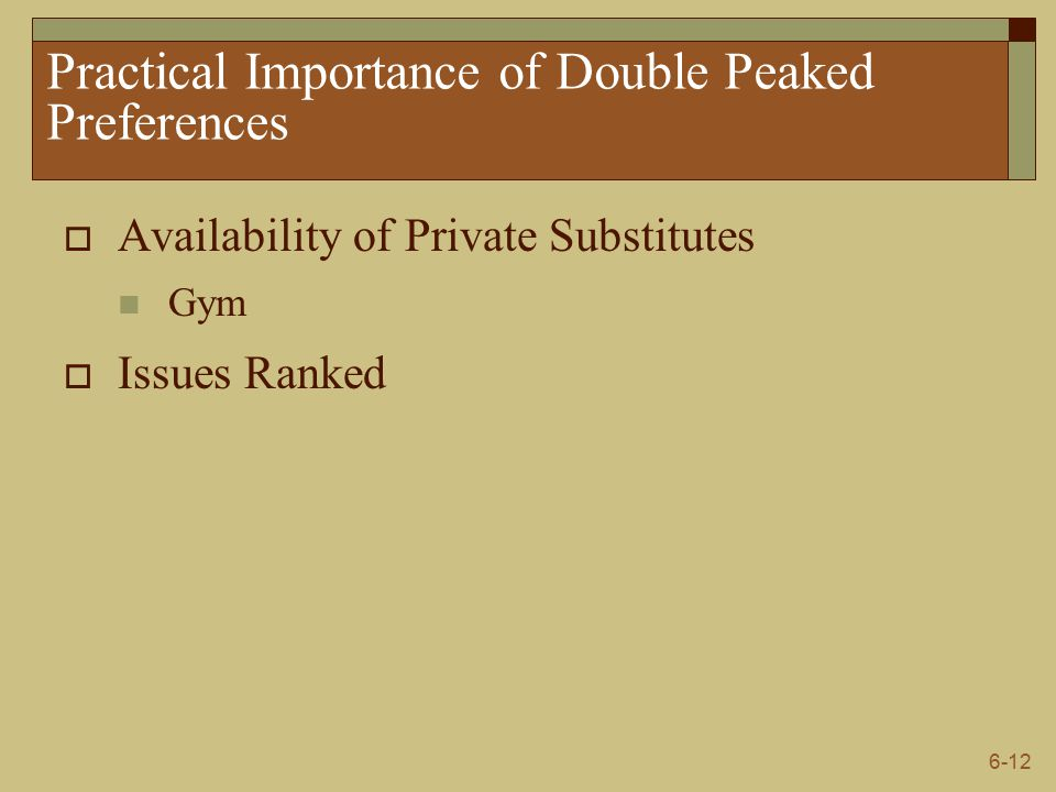 6-12 Practical Importance of Double Peaked Preferences  Availability of Private Substitutes Gym  Issues Ranked