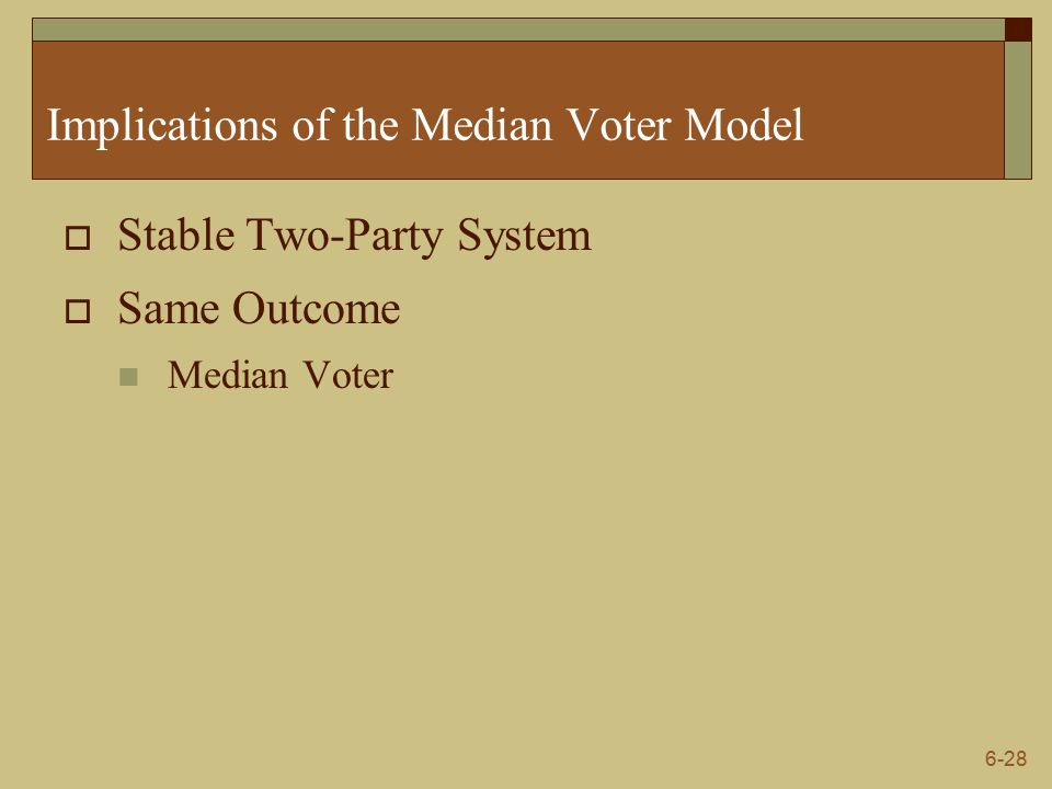 6-28 Implications of the Median Voter Model  Stable Two-Party System  Same Outcome Median Voter