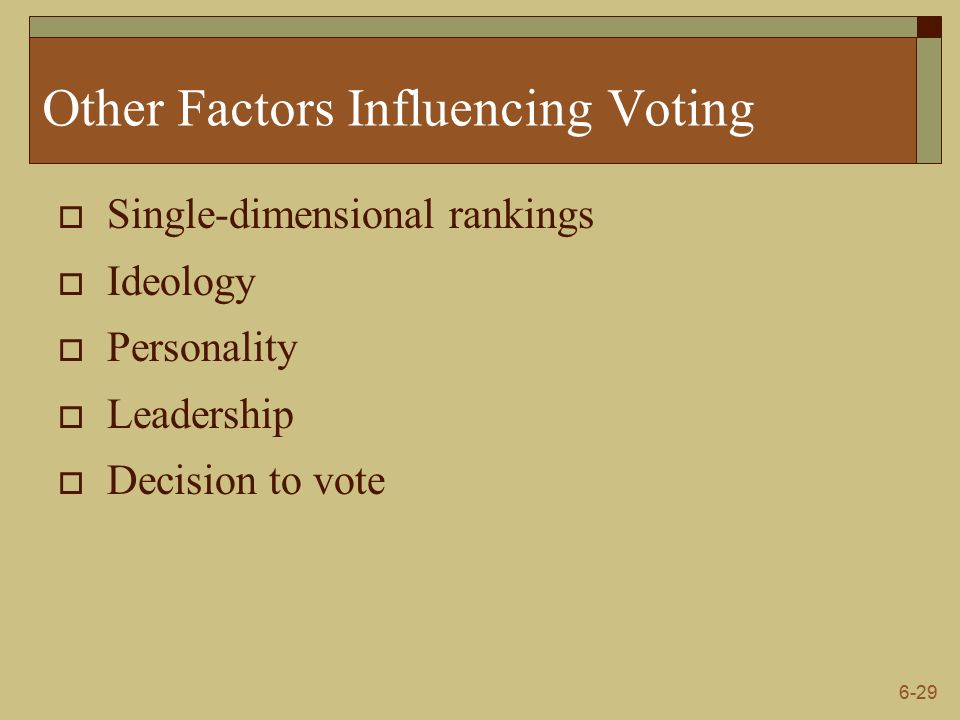 6-29 Other Factors Influencing Voting  Single-dimensional rankings  Ideology  Personality  Leadership  Decision to vote
