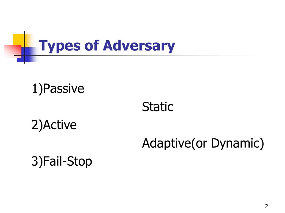 2 Types of Adversary 1)Passive Static 2)Active Adaptive(or Dynamic) 3)Fail-Stop