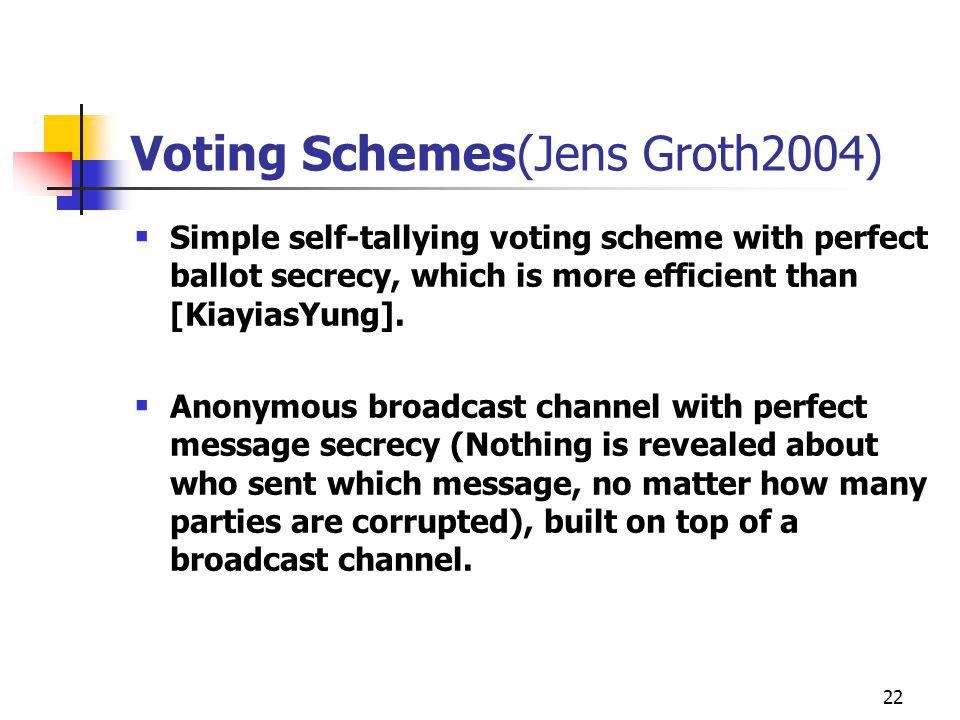 22 Voting Schemes(Jens Groth2004)  Simple self-tallying voting scheme with perfect ballot secrecy, which is more efficient than [KiayiasYung].