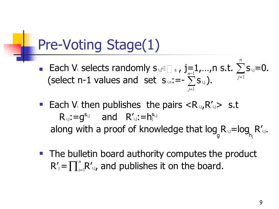 9 Pre-Voting Stage(1) Each V i selects randomly s i,j q, j=1,…,n s.t.