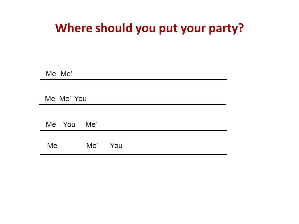 MeMe' MeMe'You MeYouMe' Where should you put your party MeMe'You