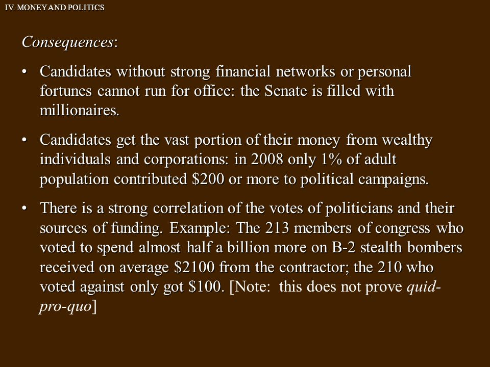 IV. MONEY AND POLITICS Consequences: Candidates without strong financial networks or personal fortunes cannot run for office: the Senate is filled wit