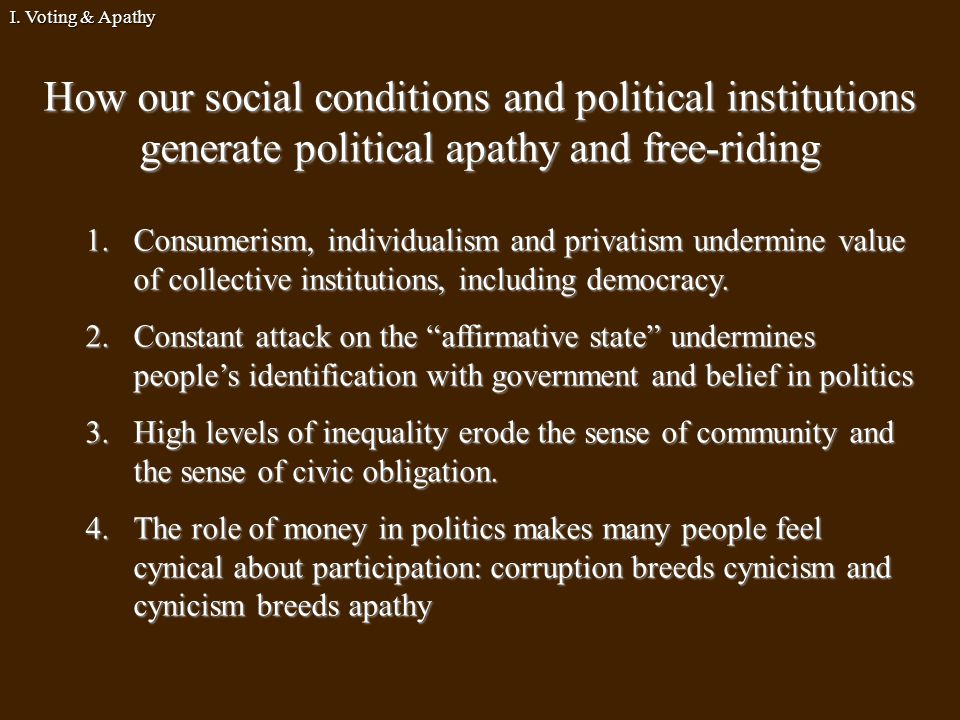 How our social conditions and political institutions generate political apathy and free-riding 1.Consumerism, individualism and privatism undermine value of collective institutions, including democracy.