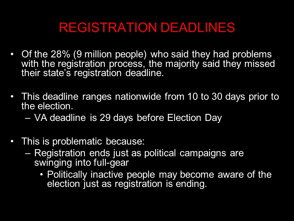 REGISTRATION DEADLINES Of the 28% (9 million people) who said they had problems with the registration process, the majority said they missed their state's registration deadline.