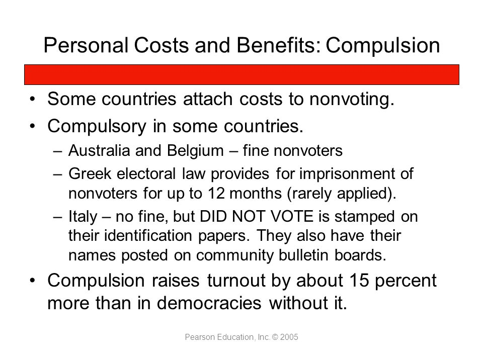 Pearson Education, Inc. © 2005 Personal Costs and Benefits: Compulsion Some countries attach costs to nonvoting. Compulsory in some countries. –Austra
