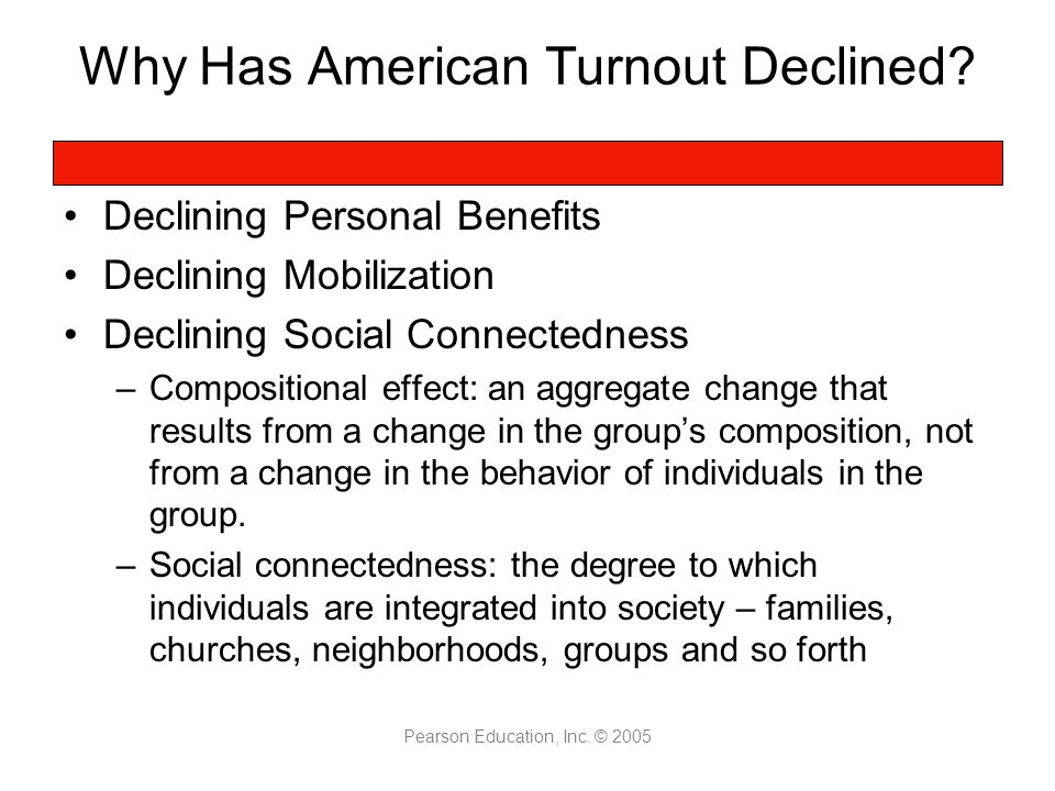 Pearson Education, Inc. © 2005 Why Has American Turnout Declined.