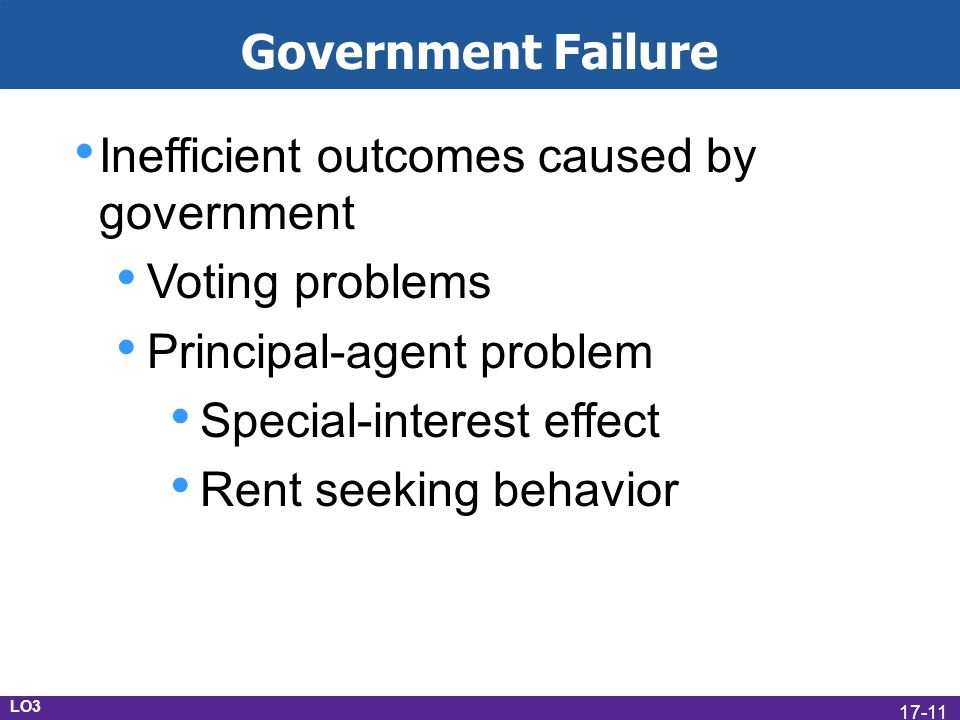 LO3 Government Failure Inefficient outcomes caused by government Voting problems Principal-agent problem Special-interest effect Rent seeking behavior 17-11