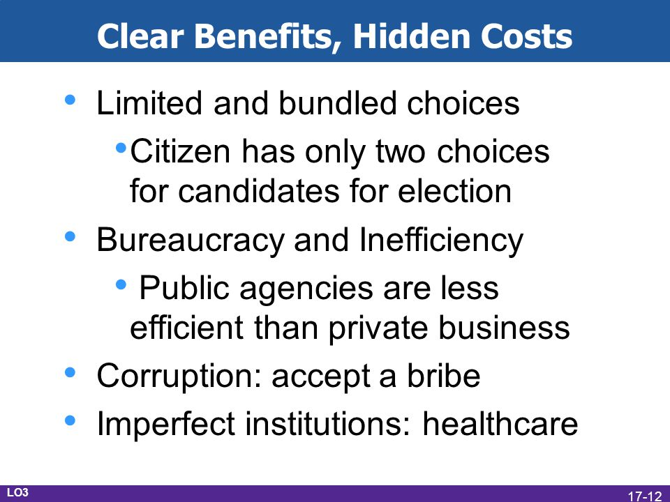 LO3 Clear Benefits, Hidden Costs Limited and bundled choices Citizen has only two choices for candidates for election Bureaucracy and Inefficiency Public agencies are less efficient than private business Corruption: accept a bribe Imperfect institutions: healthcare 17-12