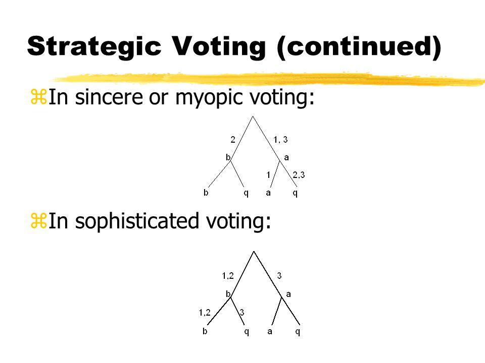 Strategic Voting (continued) zIn sincere or myopic voting: zIn sophisticated voting:
