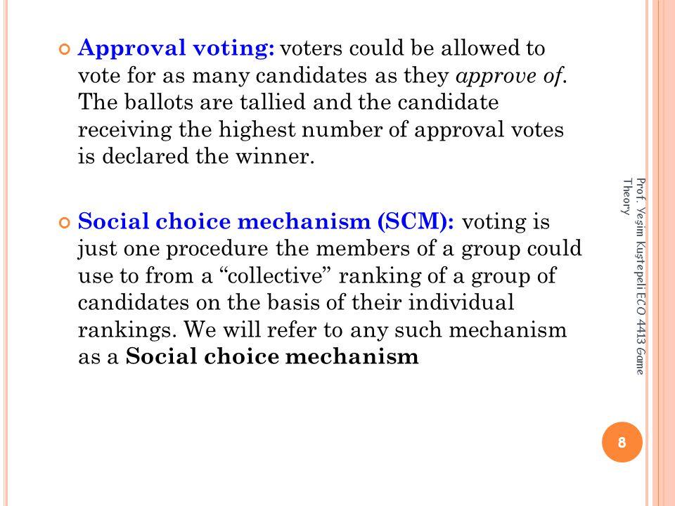 Voter Preferences That Produce No Condorcet Candidate 19 Prof.